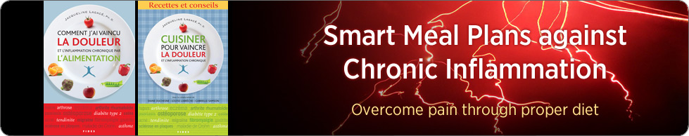 Smart Meal Plans against Chronic Inflammation
